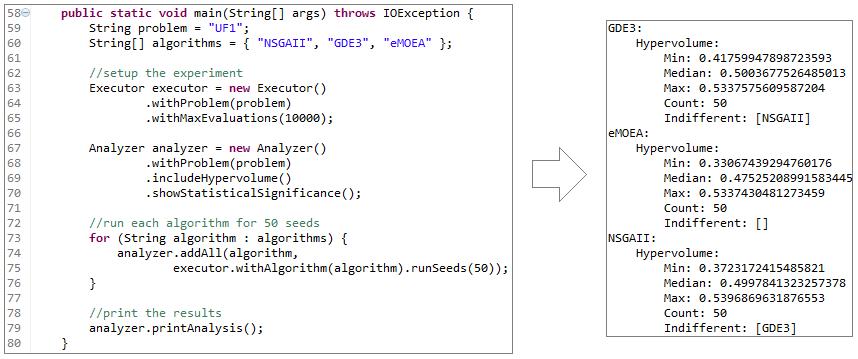 MOEA Framework, a Java library for multiobjective evolutionary