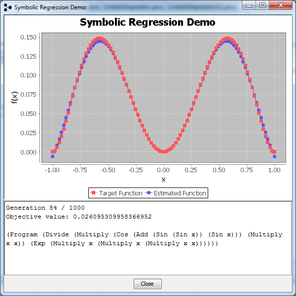 Particle Swarm Optimization Matlab